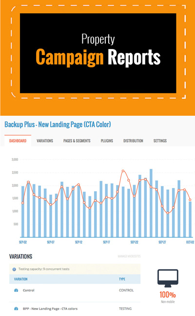 Property Campaign Reports