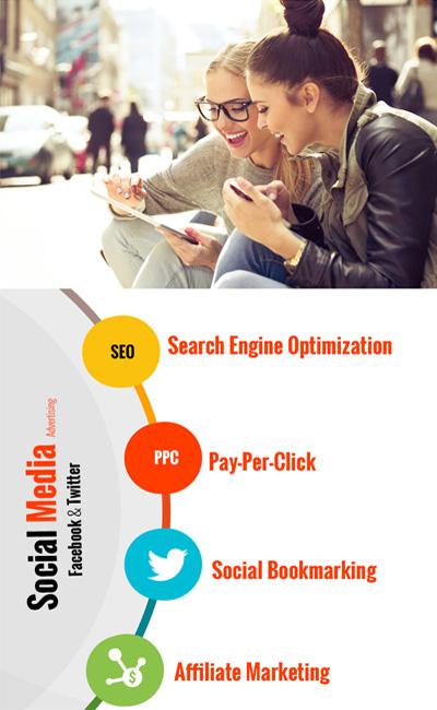 Social Media Advertising Facebook & Twitter